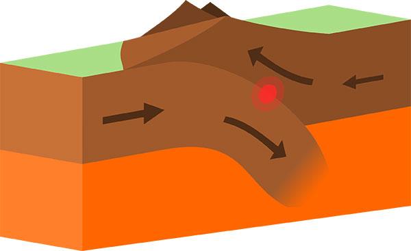 Địa chất học